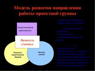 Модель развития направления работы проектной группы Педагогическая деятельнос