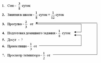 http://festival.1september.ru/articles/511003/img15.gif