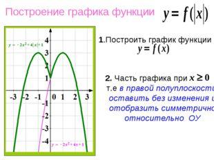 Построение графика функции 1.Построить график функции 2. Часть графика при ,