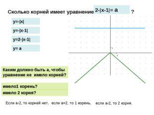 Сколько корней имеет уравнение 2-|х-1|= а Каким должно быть а, чтобы уравнени
