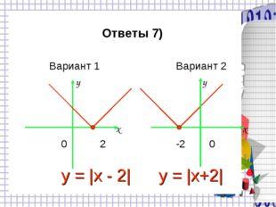 Вариант 1 y x 0 2 Вариант 2 y x -2 0 Ответы 7) y = |x - 2| y = |x+2|