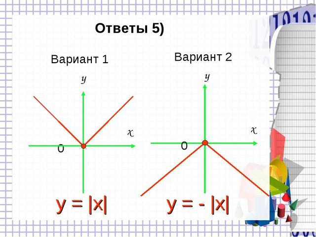 Ответы 5) Вариант 1 y x 0 y = |x| y = - |x| Вариант 2 y x 0