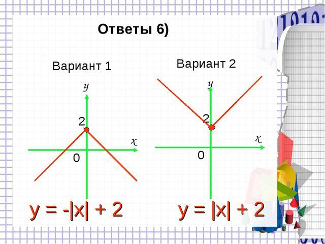 Ответы 6) Вариант 1 y 2 x 0 y = -|x| + 2 y = |x| + 2 Вариант 2 y 2 x 0