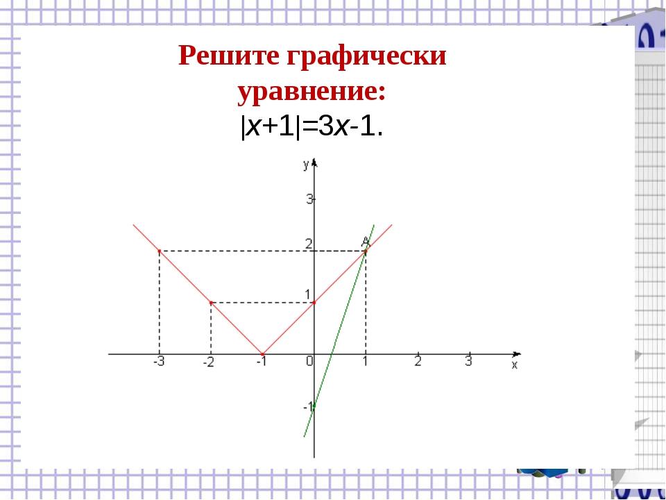 Решите графически уравнение: х+1=3х-1.