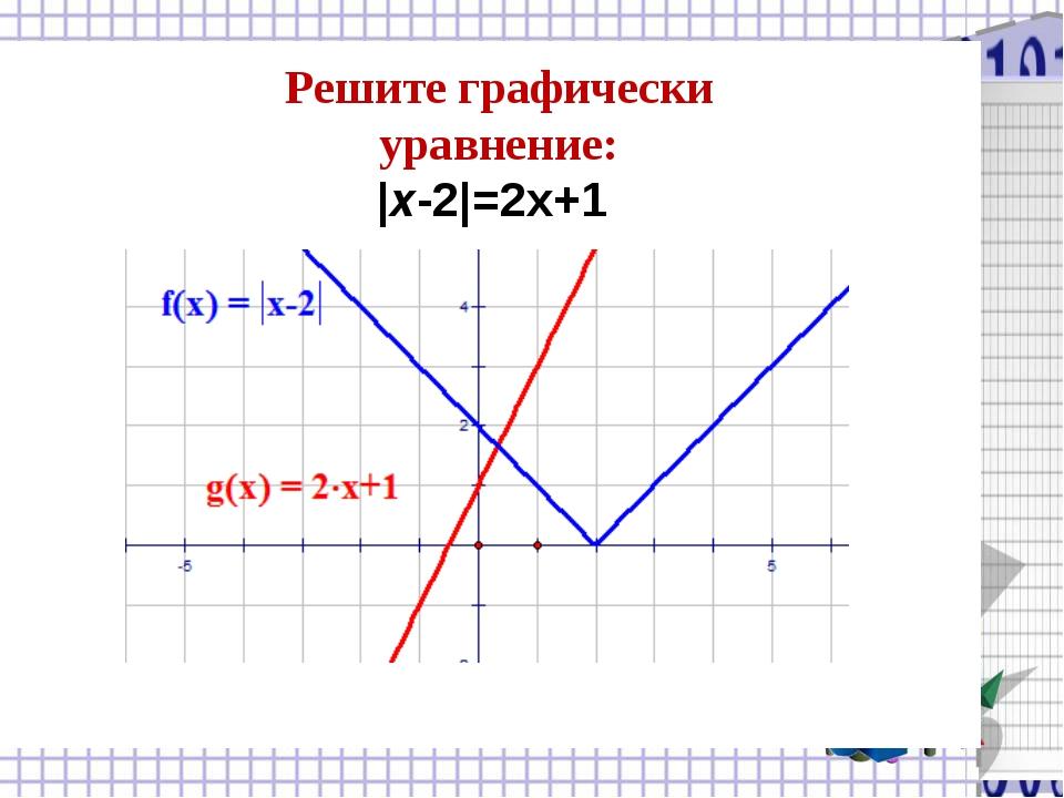 Решите графически уравнение: |x-2|=2x+1