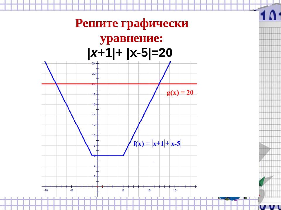 Решите графически уравнение: |x+1|+ |x-5|=20