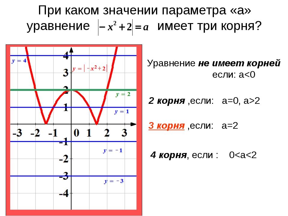 При каком значении параметра «а» уравнение имеет три корня? Уравнение не имее...