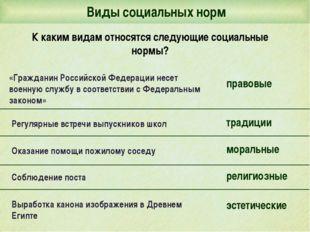 Виды социальных норм К каким видам относятся следующие социальные нормы? «Гра
