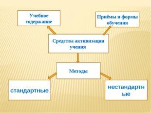 Средства активизации учения Учебное содержание Методы стандартные нестандартн