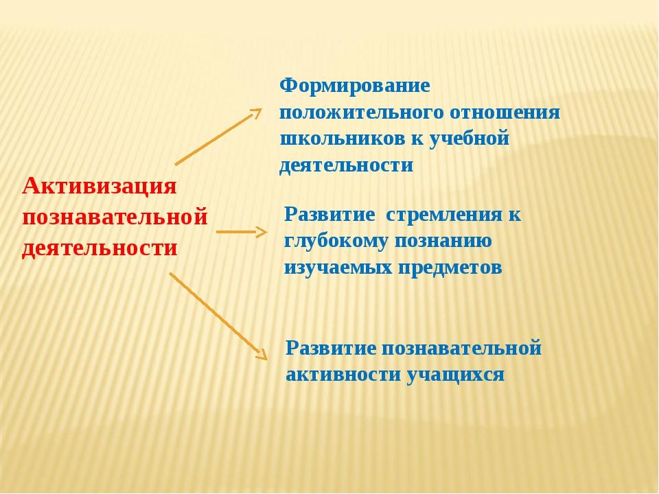 Активизация познавательной деятельности Формирование положительного отношения...