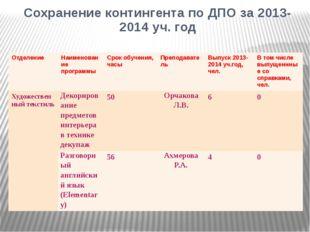 Сохранение контингента по ДПО за 2013-2014 уч. год Отделение Наименование про