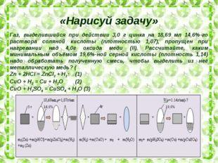 «Нарисуй задачу» Газ, выделившийся при действии 3,0 г цинка на 18,69 мл 14,6%