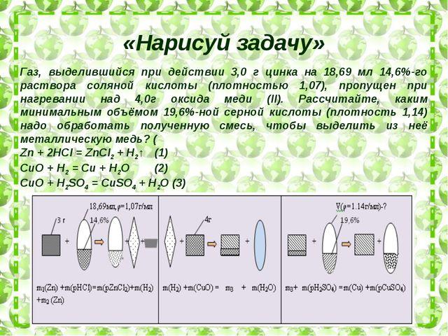«Нарисуй задачу» Газ, выделившийся при действии 3,0 г цинка на 18,69 мл 14,6%...