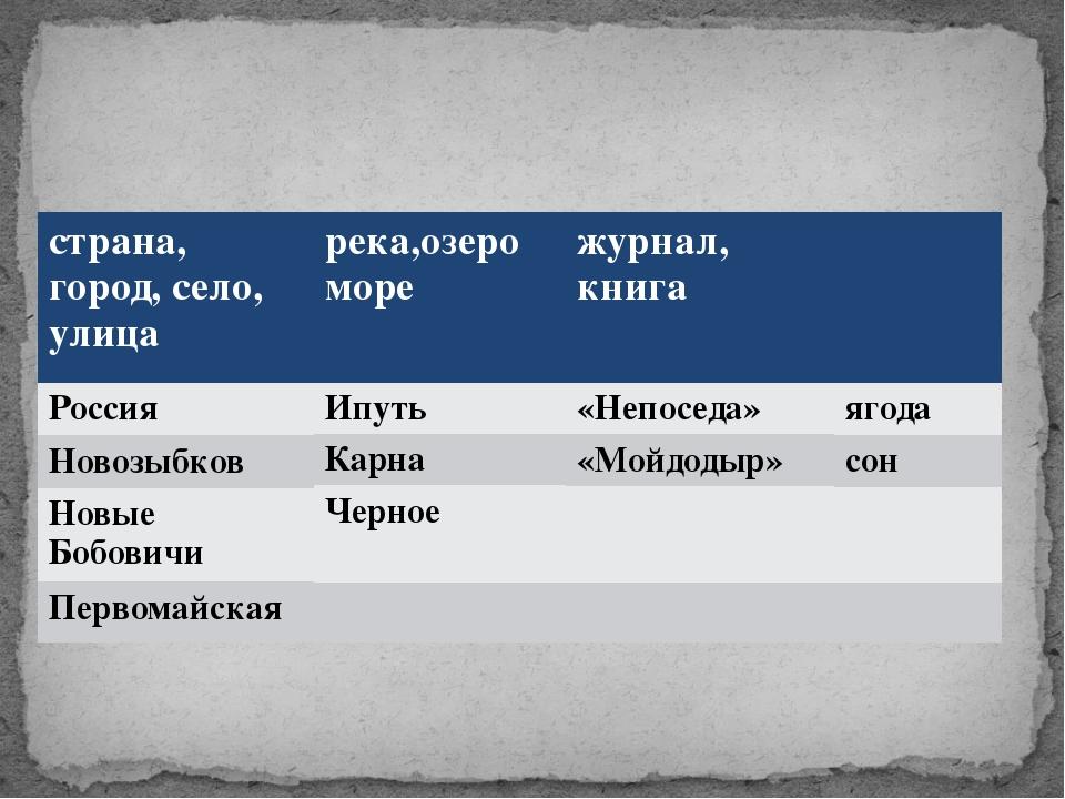 страна, город, село, улица река,озероморе журнал, книга Россия Новозыбков Но...
