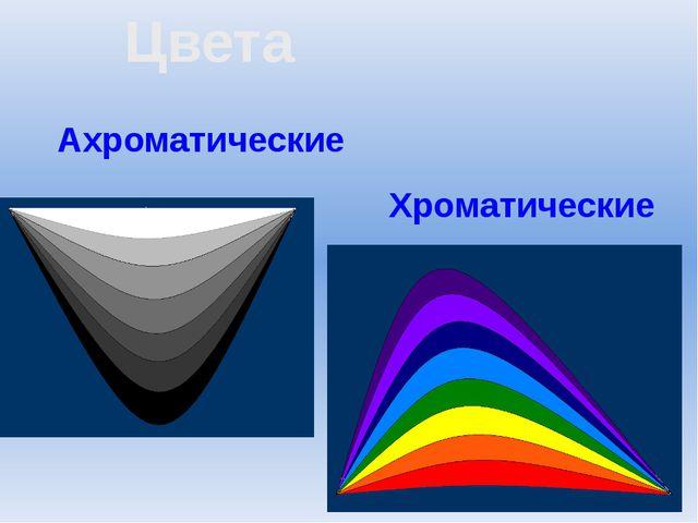 Ахроматические Хроматические Цвета