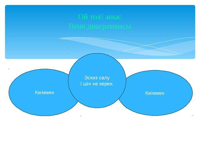 Ой толғаныс Венн диаграммасы Киіммен Киіммен Эскиз салу үшін не керек.