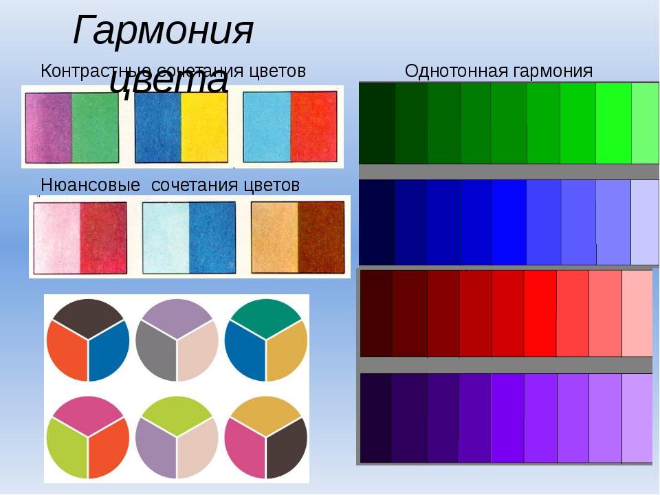 Контрастные сочетания цветов Нюансовые сочетания цветов Гармония цвета Одното...