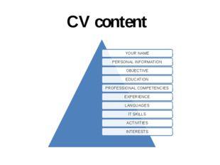 CV content