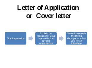 Letter of Application or Cover letter