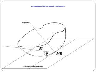 Касательная плоскость и нормаль к поверхности нормаль касательная плоскость М