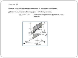 Следствие №2 Функция w = f(x), дифференцируемая в точке x0, непрерывна в этой