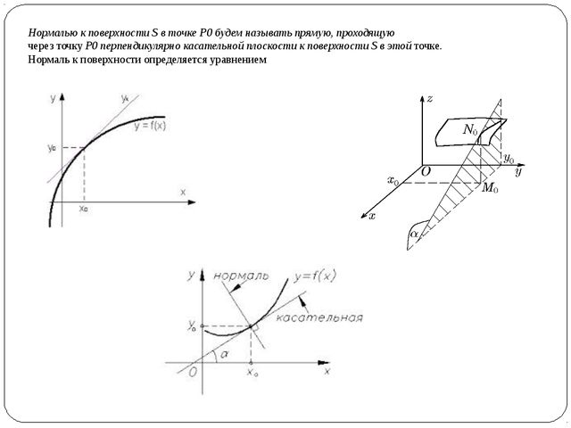 Нормалью к поверхности S в точке P0 будем называть прямую, проходящую через т...