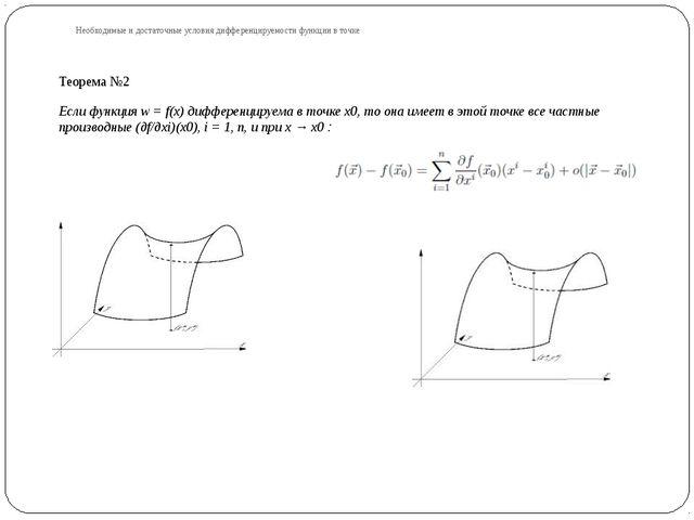 Необходимые и достаточные условия дифференцируемости функции в точке Теорема...
