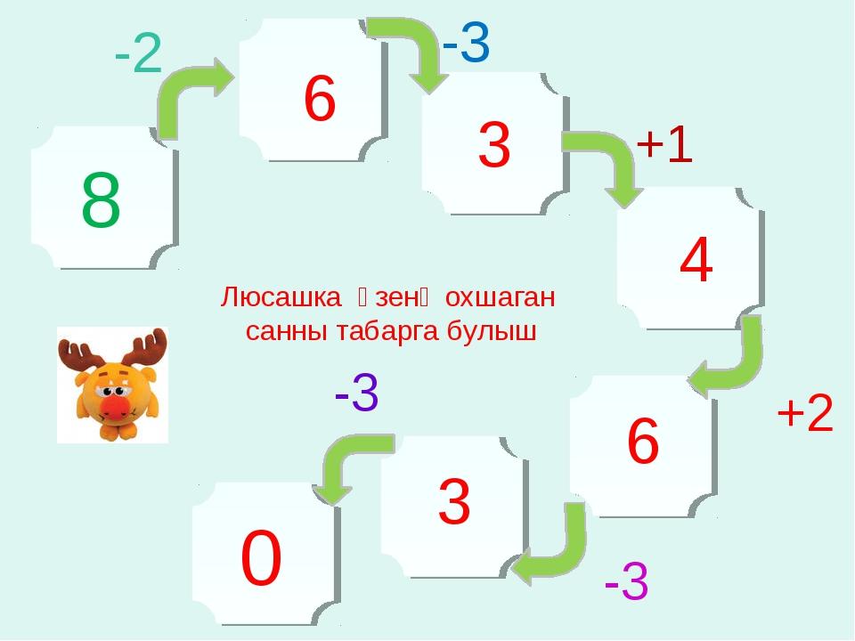 8 -2 -3 +1 +2 -3 -3 0 Люсашка үзенә охшаган санны табарга булыш 6 3 4 6 3
