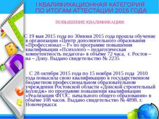 I КВАЛИФИКАЦИОННАЯ КАТЕГОРИЯ ПО ИТОГАМ АТТЕСТАЦИИ 2015 ГОДА ПОВЫШЕНИЕ КВАЛИФИ