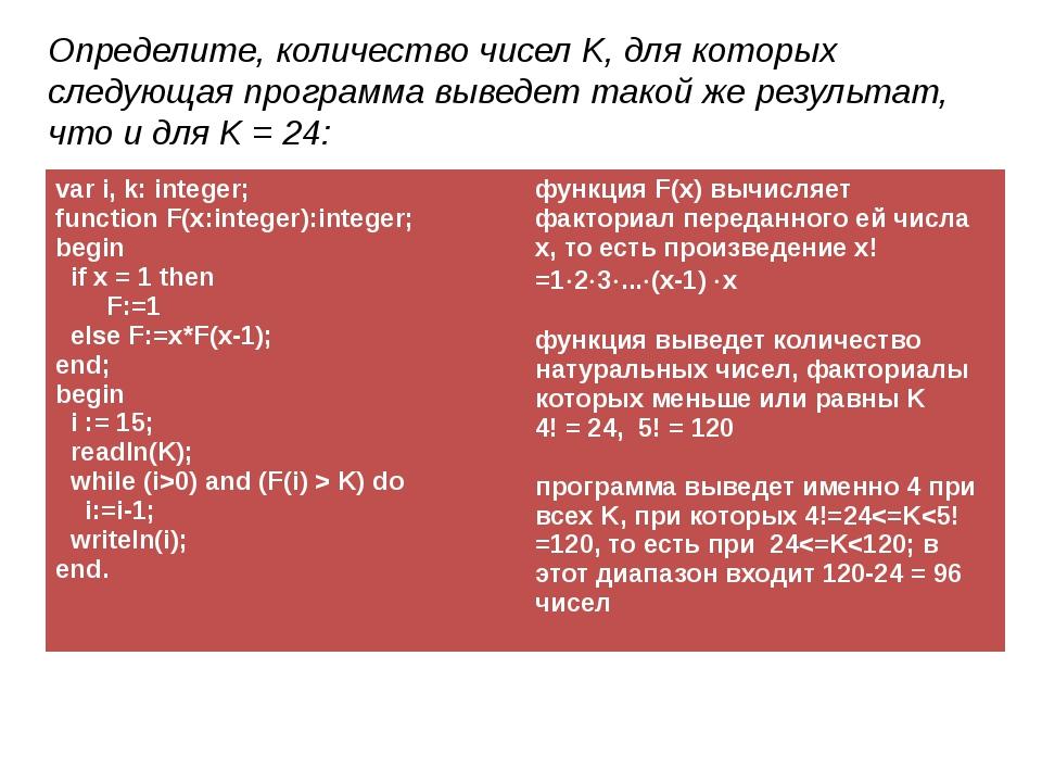 Определите, количество чисел K, для которых следующая программа выведет такой...