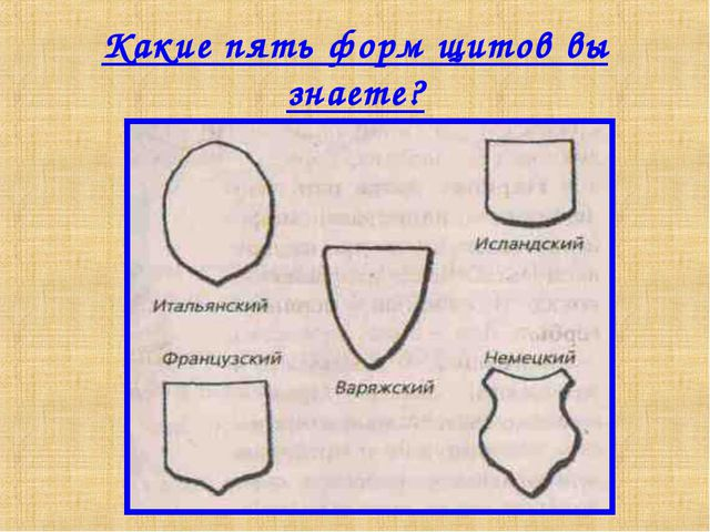 Какие пять форм щитов вы знаете?