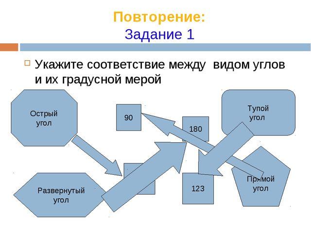 Повторение: Задание 1 Укажите соответствие между видом углов и их градусной м...