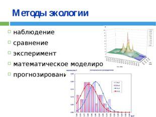 Методы экологии наблюдение сравнение эксперимент математическое моделирование