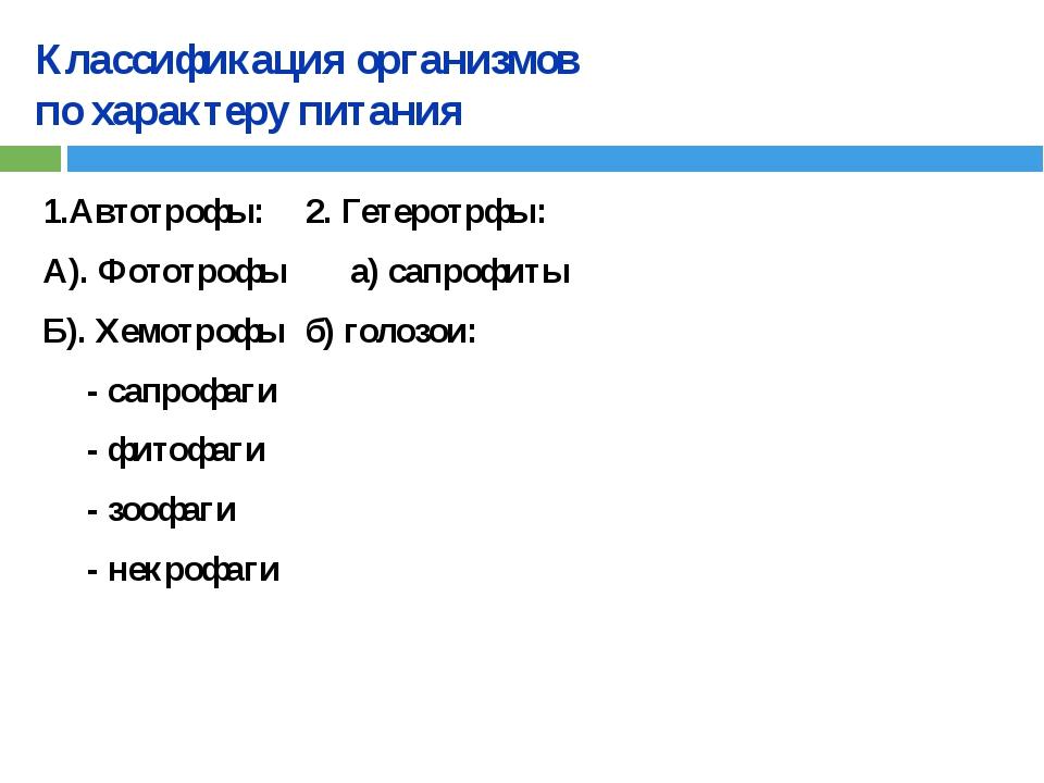 Классификация организмов по характеру питания 1.Автотрофы:2. Гетеротрфы:...