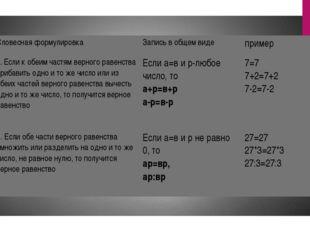 Словесная формулировка Запись в общем виде пример 1. Если к обеим частям вер