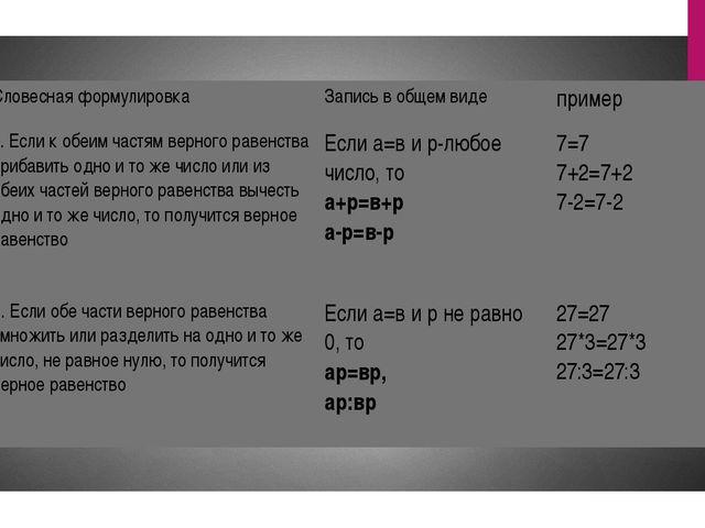 Словесная формулировка Запись в общем виде пример 1. Если к обеим частям вер...