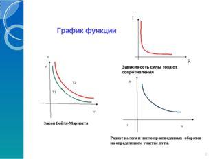 График функции 0 Радиус колеса и число произведенных оборотов на определенном