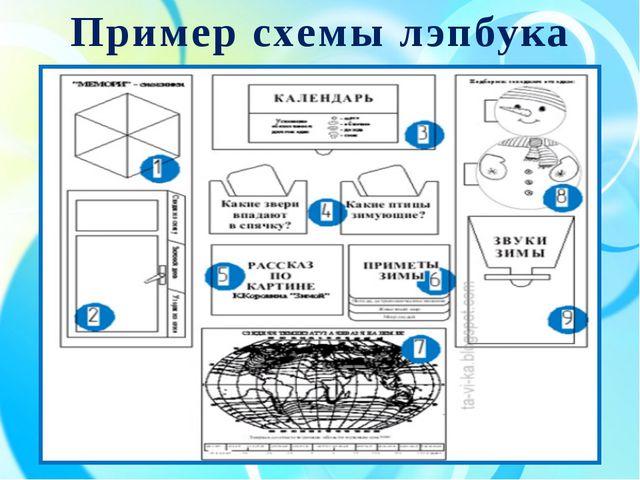 Пример схемы лэпбука