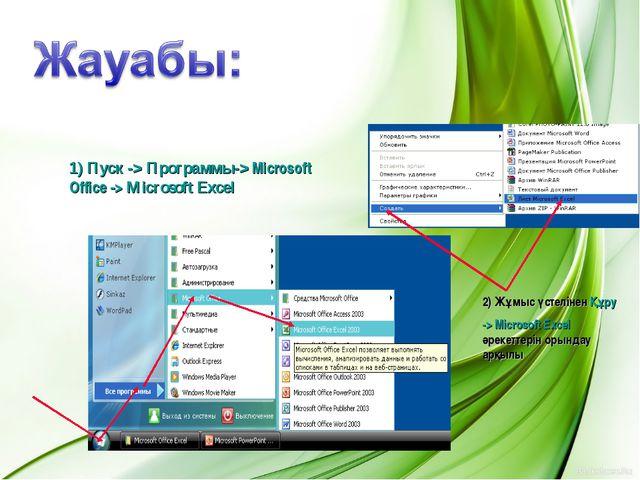 1) Пуск -> Программы-> Microsoft Office -> Microsoft Excel 2) Жұмыс үстелінен...