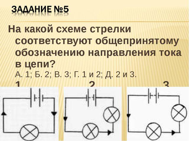 На какой схеме стрелки соответствуют общепринятому обозначению направления то...