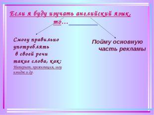 Если я буду изучать английский язык, то… Пойму основную часть рекламы Смогу п