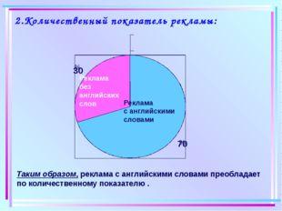 2.Количественный показатель рекламы: % % Реклама без английских слов Реклама