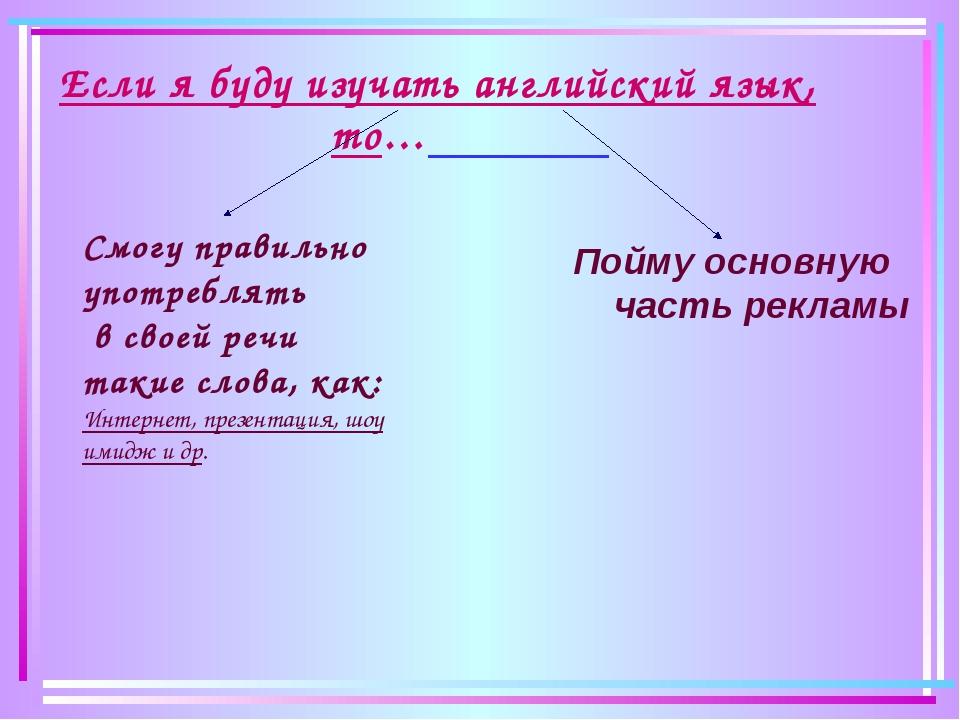 Если я буду изучать английский язык, то… Пойму основную часть рекламы Смогу п...