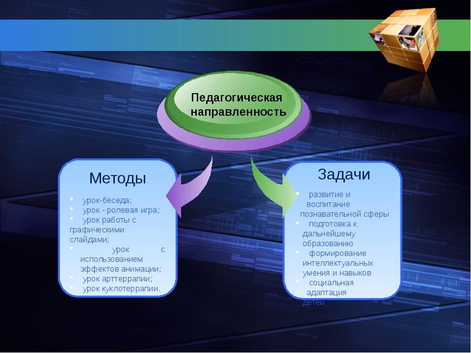 Методы урок-беседа; урок - ролевая игра; урок работы с графическими слайдами...