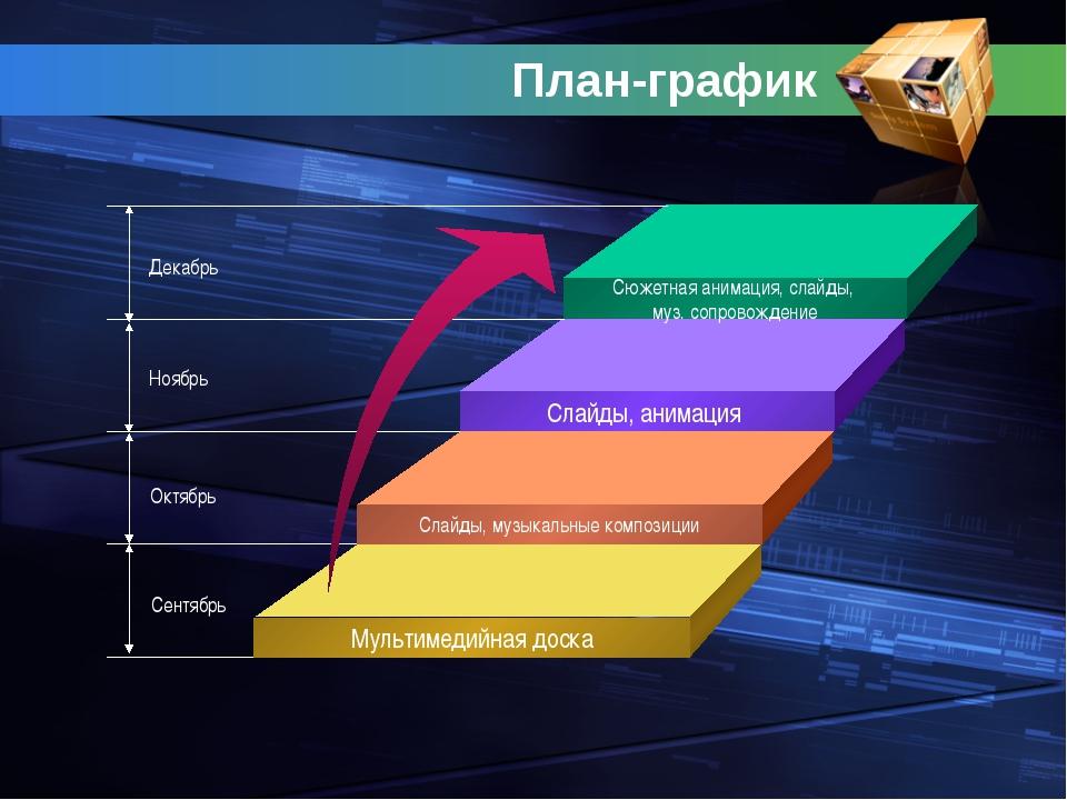 План-график Сюжетная анимация, слайды, муз. сопровождение Слайды, анимация Сл...