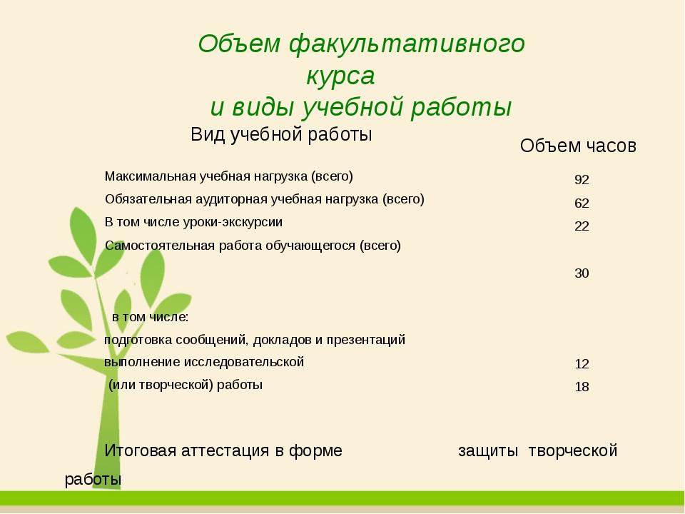 Объем факультативного курса и виды учебной работы Видучебнойработы Объемчасов...