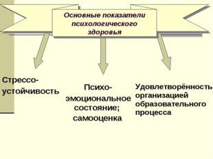 Основные показатели психологического здоровья Стрессо- устойчивость Психо-