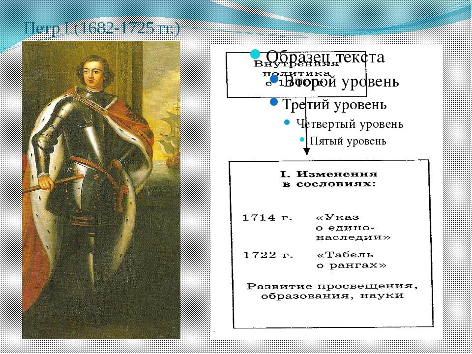 Петр I (1682-1725 гг.)