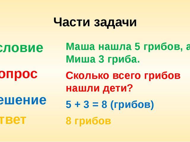 Части задачи Условие Вопрос Решение Ответ Маша нашла 5 грибов, а Миша 3 гриба...