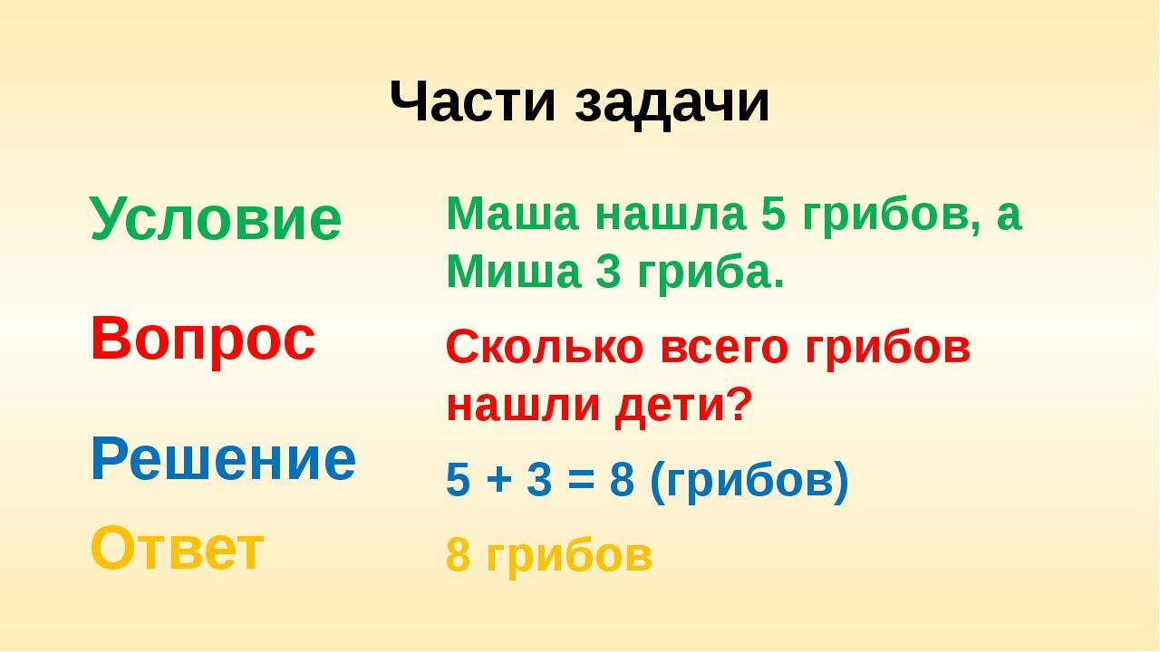 Вопрос ответ решение задач методика решения задач по химии абкин